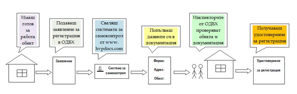 sistema-samokontrol-step